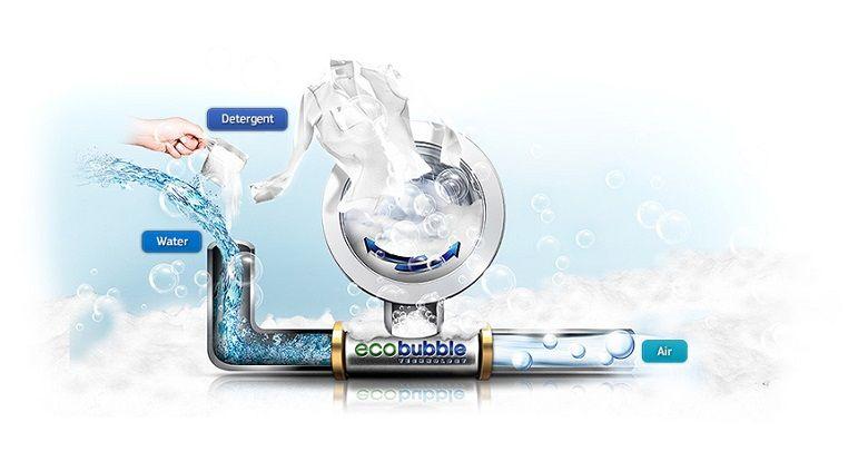Công nghệ giặt bong bóng Eco Bubble mạnh mẽ