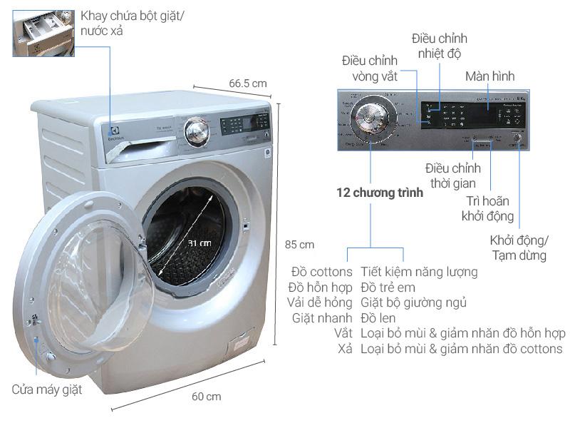 Thông số kỹ thuật Máy giặt Electrolux Inverter 8 kg EWF12832S