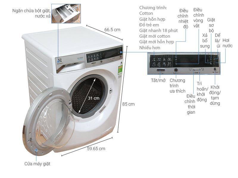 Thông số kỹ thuật Máy giặt Electrolux 11 kg EWF14112