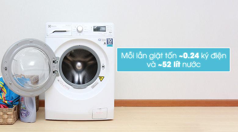 Máy giặt sấy Electrolux Inverter 8 kg EWW12842 tiết kiệm điện nước