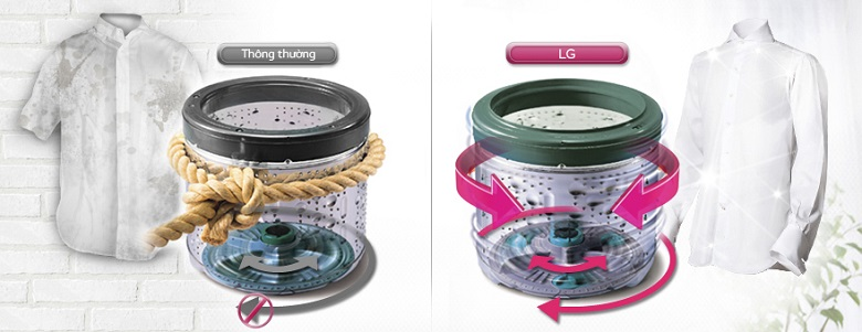 Công nghệ giặt Turbo Drum