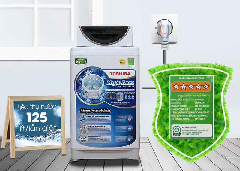 tiết kiệm điện nước