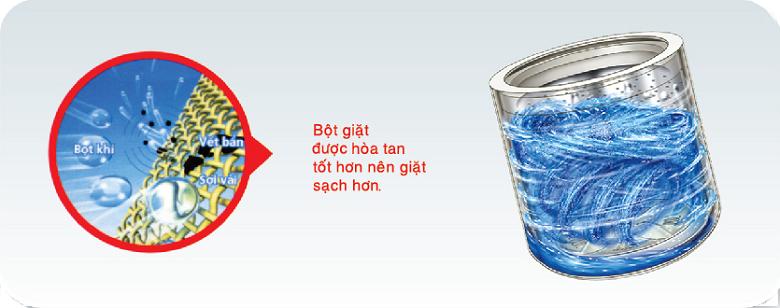 Máy giặt Aqua AQW-U105ZT -  Công nghệ giặt bằng sóng siêu âm giúp bột giặt hòa tan tốt hơn, tiết kiệm bột giặt tối đa