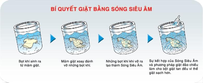 Đánh bay vết bẩn hiệu quả với công nghệ giặt sóng siêu âm
