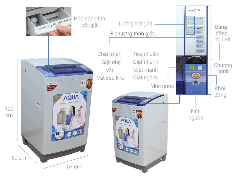 Thông số kỹ thuật Máy giặt Aqua 8.5 kg AQW-S85ZT