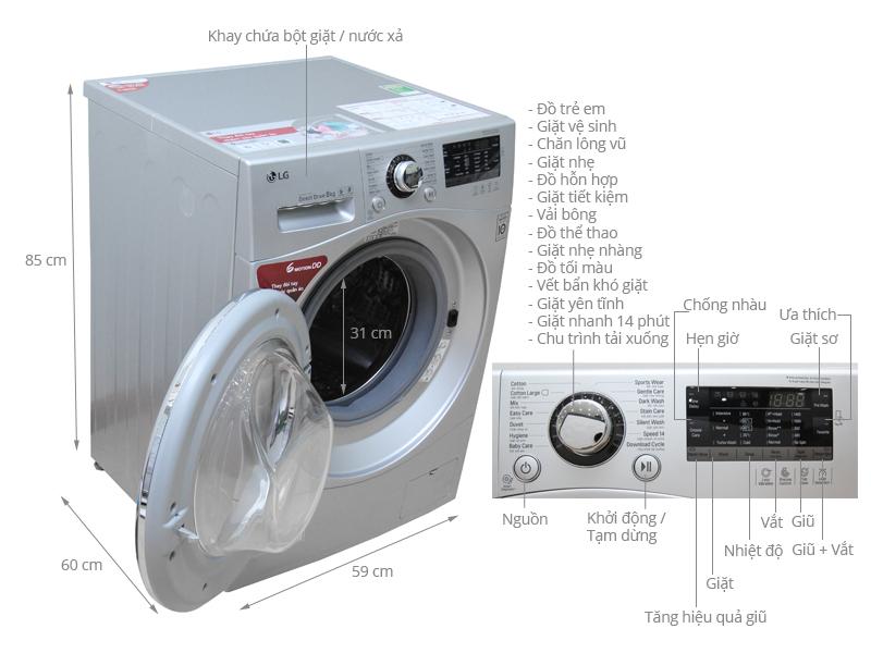 Thông số kỹ thuật Máy giặt LG 8 kg F1408NPRL