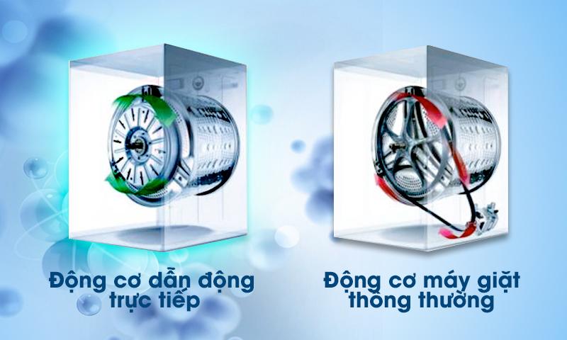 Động cơ dẫn động trực tiếp biến tần của máy giặt LG F1408NPRL gắn trực tiếp vào lồng giặt