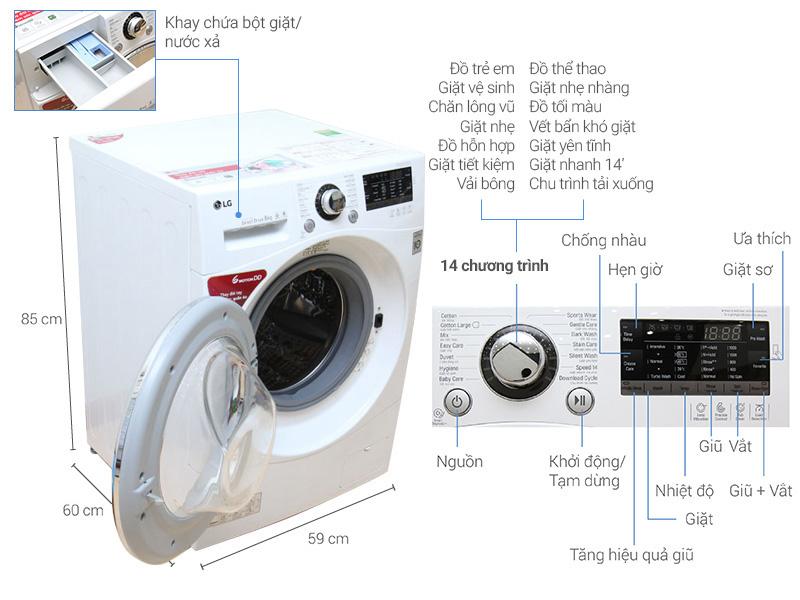 Thông số kỹ thuật Máy giặt LG Inverter 8 kg F1208NPRW