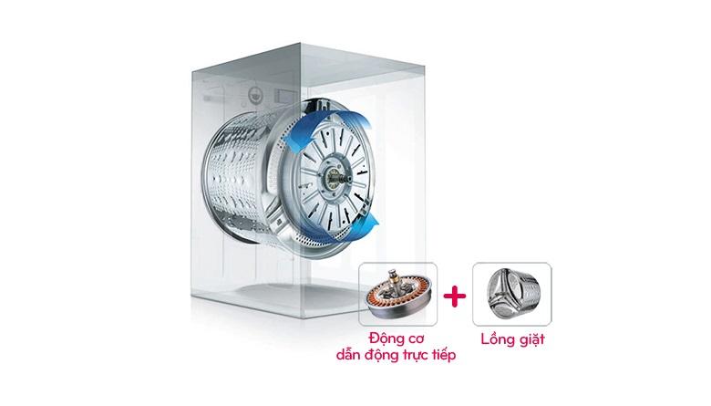 Tiết kiệm điện hơn nhờ động cơ dẫn động trực tiếp biến tần
