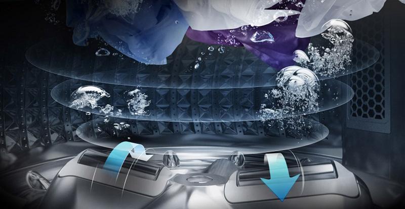 Công nghệ giặt Wobble