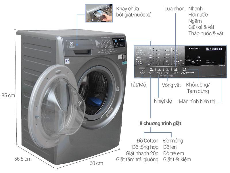 Thông số kỹ thuật Máy giặt Electrolux Inverter 8 kg EWF12844S