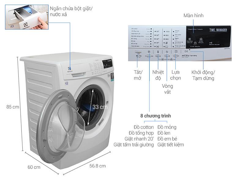 Thông số kỹ thuật Máy giặt Electrolux Inverter 7.5 kg EWF10744
