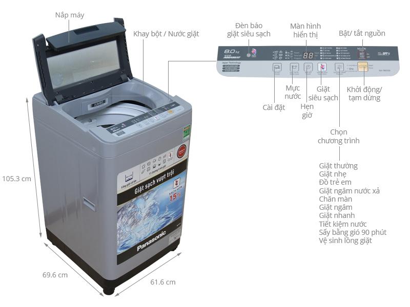 Thông số kỹ thuật Máy giặt Panasonic 8 kg NA-F80VS9GRV