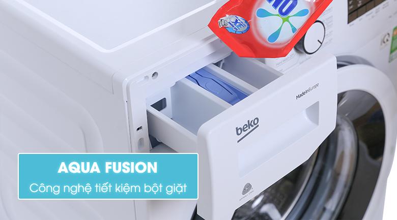 Công nghệ tiết kiệm bột giặt Aqua Fushion