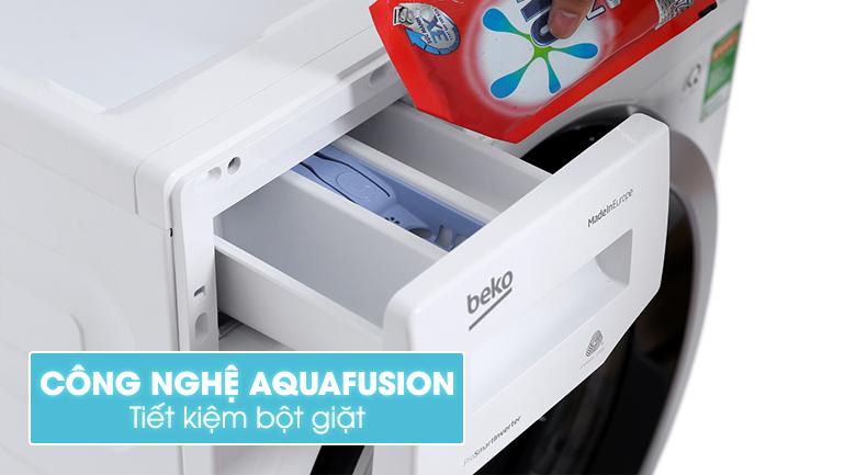 công nghệ aquafusion tech