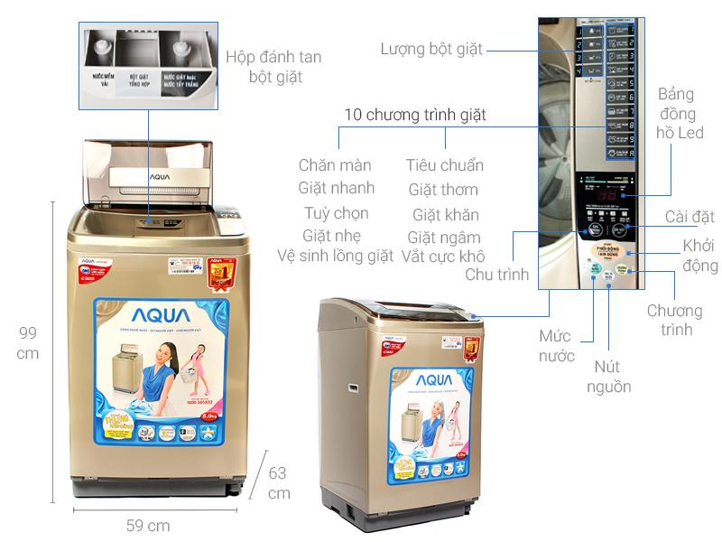 Thông số kỹ thuật Máy giặt AQUA 8 kg AQW-F800AT N