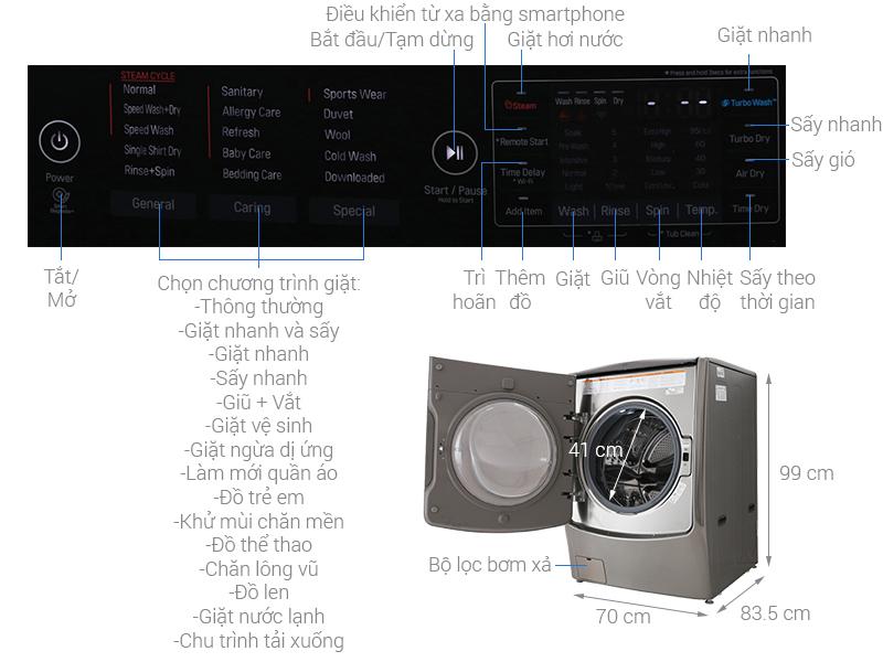 Thông số kỹ thuật Máy giặt sấy LG Inverter 21 kg F2721HTTV