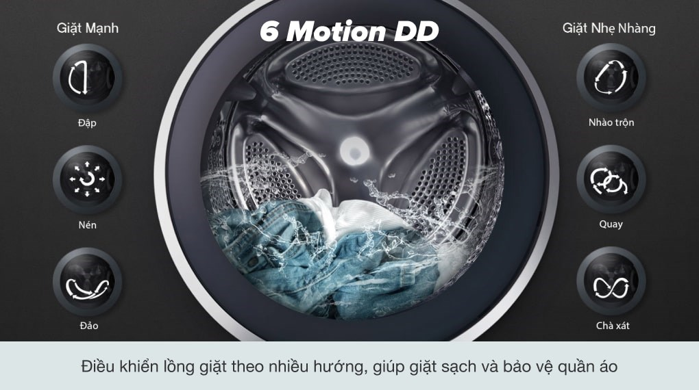 Công nghệ Inverter - Máy giặt sấy LG Inverter 21 kg F2721HTTV