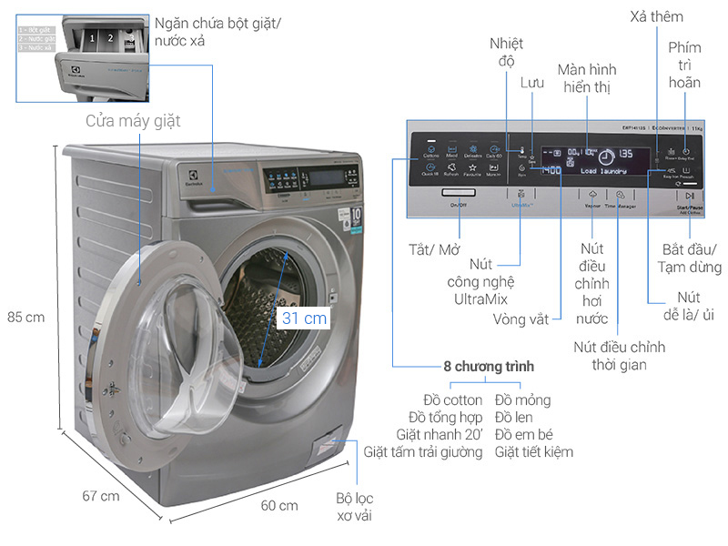 Thông số kỹ thuật Máy giặt Electrolux Inverter 11 kg EWF14113 S