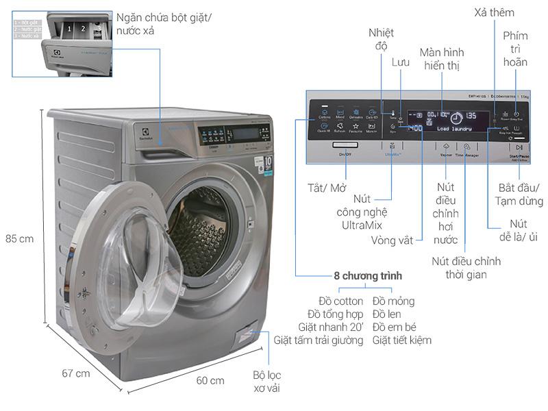 Thông số kỹ thuật Máy giặt Electrolux 11 kg EWF14113 S