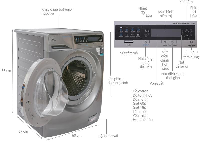 Thông số kỹ thuật Máy giặt Electrolux 11 kg EWF14113S