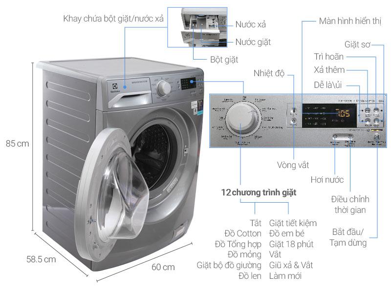 Thông số kỹ thuật Máy giặt Electrolux 8 kg EWF12853S
