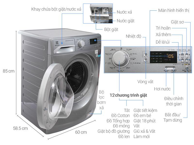 Thông số kỹ thuật Máy giặt Electrolux Inverter 8 kg EWF12853S