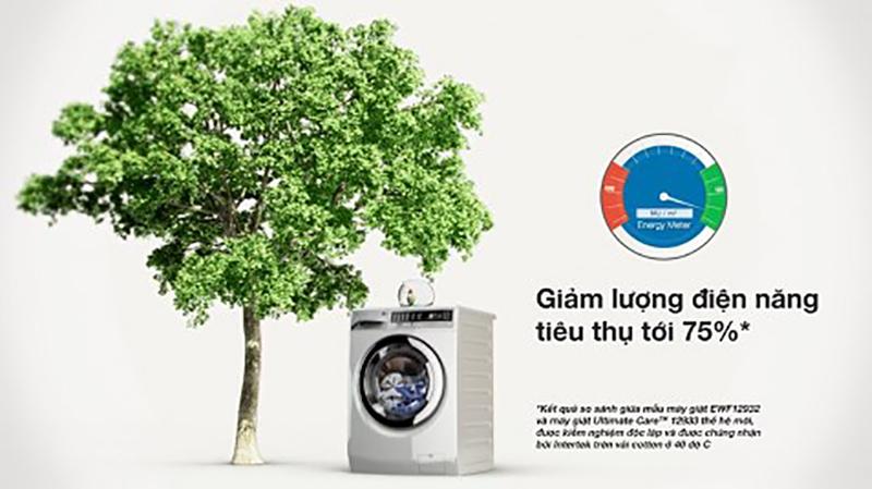 Máy giặt Electrolux 8 kg EWF12853S