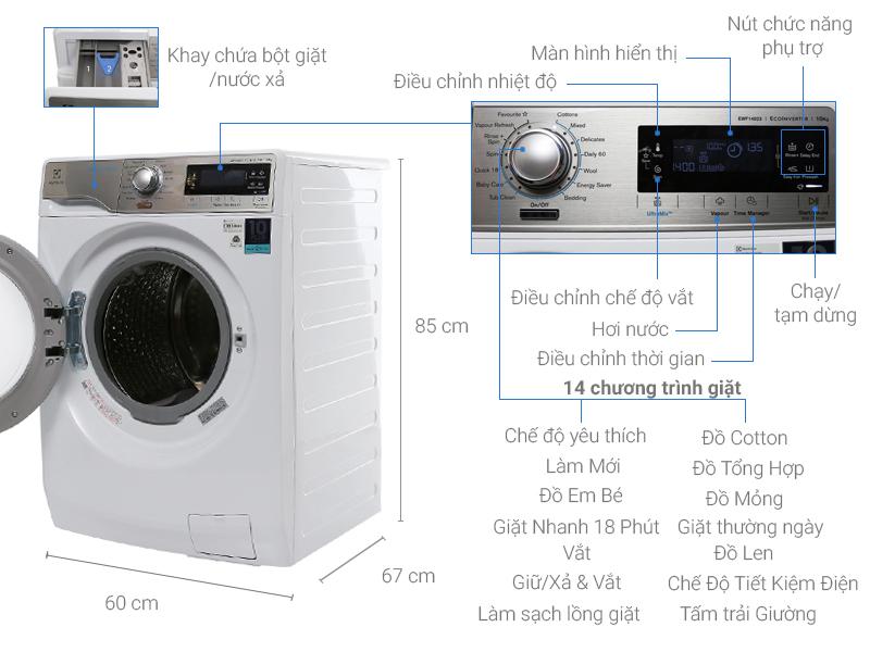 Thông số kỹ thuật Máy giặt Electrolux Inverter 10 kg EWF14023