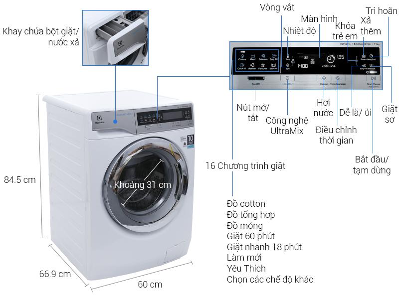 Thông số kỹ thuật Máy giặt Electrolux Inverter 11 kg EWF14113