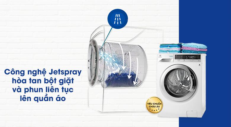 Công nghệ Jetspray - Máy giặt Electrolux Inverter 11 kg EWF14113