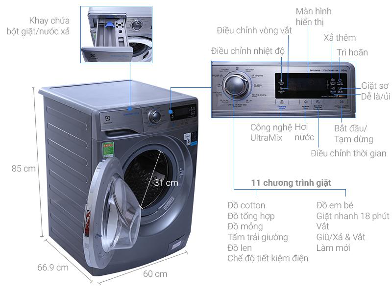 Thông số kỹ thuật Máy giặt Electrolux Inverter 9.5 kg EWF12935S