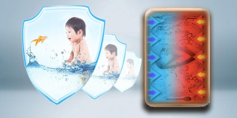 Hệ thống chống bỏng hiện đại, chăm sóc cho làn da của cả gia đình
