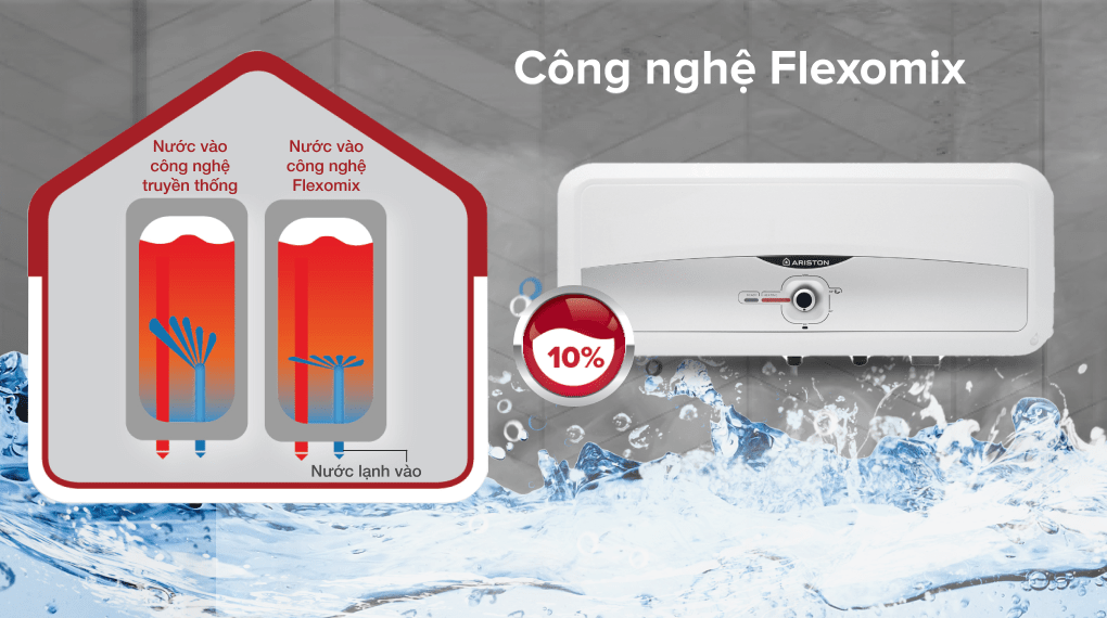 Máy nước nóng gián tiếp Ariston 20 lít 2500W SL2 20 RS 2.5 FE - Công nghệ Flexomix