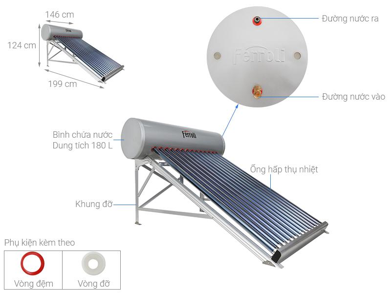 Thông số kỹ thuật Máy nước nóng năng lượng mặt trời Ferroli Ecosun 14OCK 180 lít