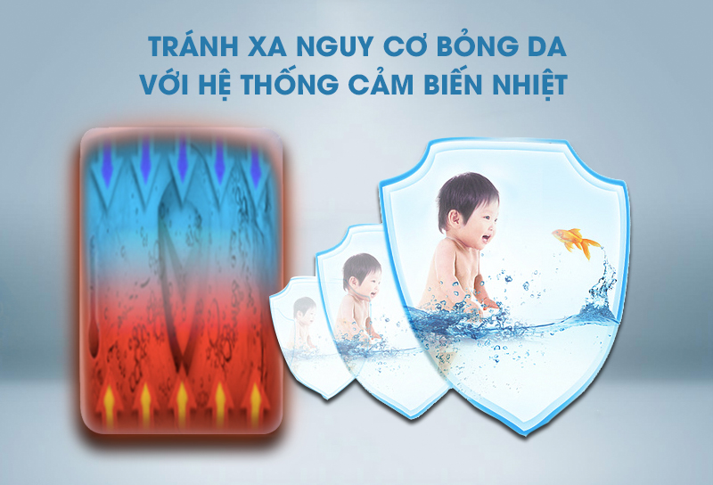 Cảm biến lưu lượng nước nóng