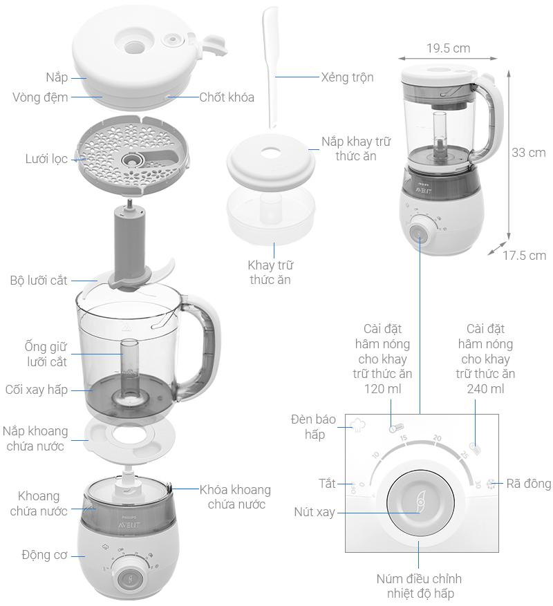 Thông số kỹ thuật Máy hấp và xay thức ăn Philips Avent SCF875/02