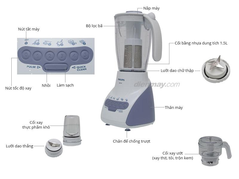 Thông số kỹ thuật Máy xay sinh tố Philips HR2118