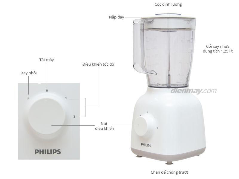 Thông số kỹ thuật Máy xay sinh tố Philips HR2100