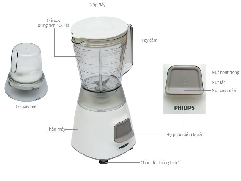 Thông số kỹ thuật Máy xay sinh tố Philips HR2056