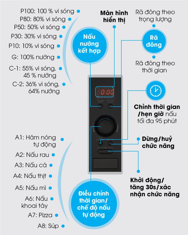 Bảng điều khiển điện tử kèm núm vặn tiện sử dụng - Lò vi sóng âm Electrolux EMS2540X 25 lít