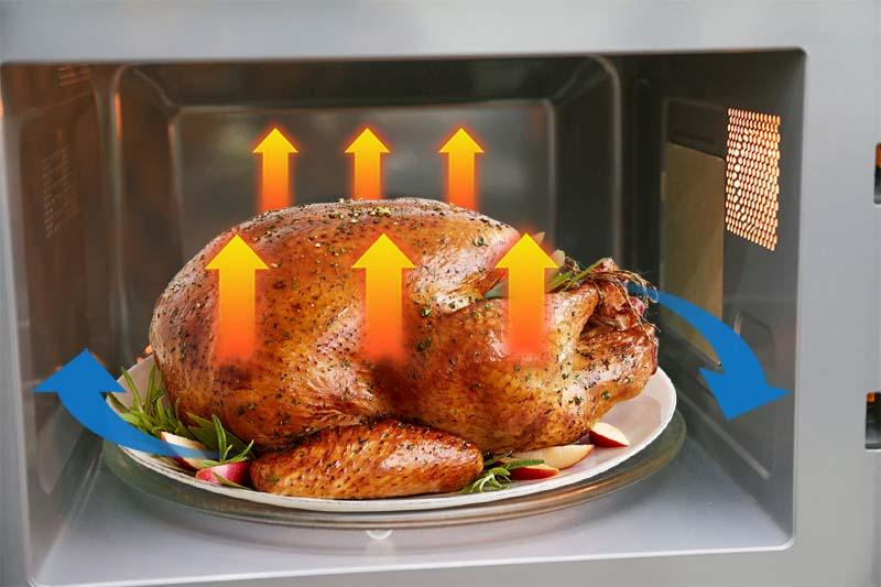 Đĩa xoay làm thức ăn nóng đều