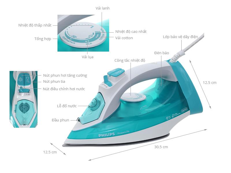 Thông số kỹ thuật Bàn là hơi nước Philips GC2992