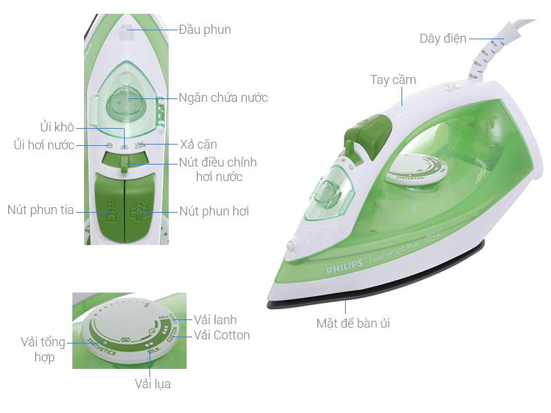 Thông số kỹ thuật Bàn ủi hơi nước Philips GC1426/79 Xanh lá