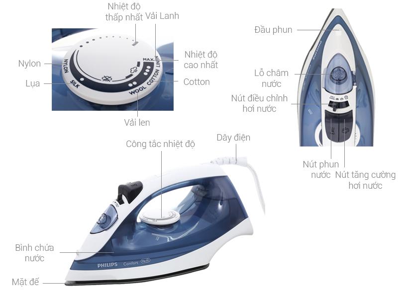 Thông số kỹ thuật Bàn ủi hơi nước Philips GC1430