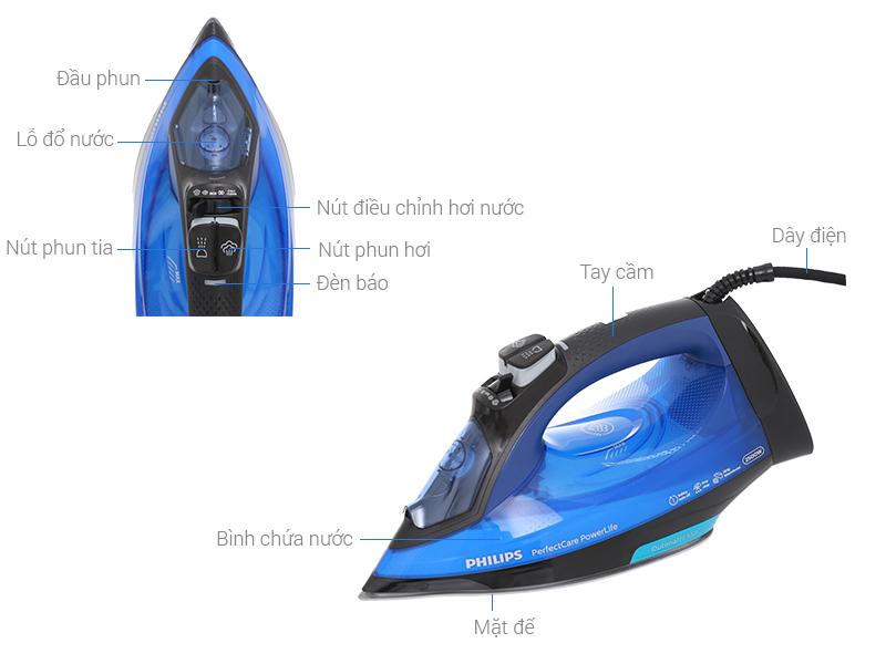 Thông số kỹ thuật Bàn là hơi nước Philips GC3920