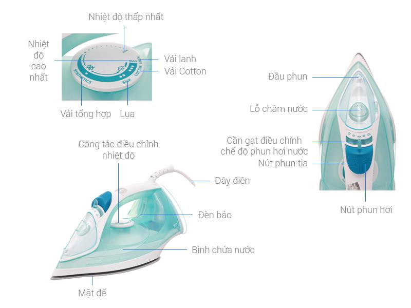 Thông số kỹ thuật Bàn ủi hơi nước Philips GC2670