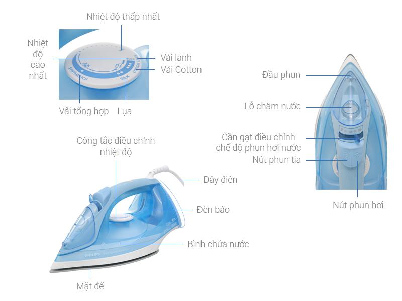 Thông số kỹ thuật Bàn ủi hơi nước Philips GC2676