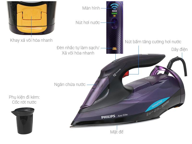 Thông số kỹ thuật Bàn ủi hơi nước Philips GC5039