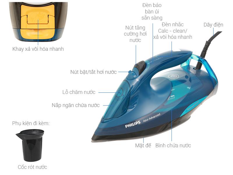 Thông số kỹ thuật Bàn ủi hơi nước Philips GC4938